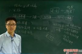 [资源]76课时学完高中生物 名师视频课附带讲义